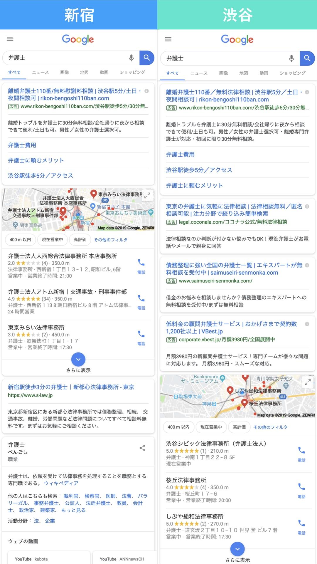地域による検索表示順位の違い